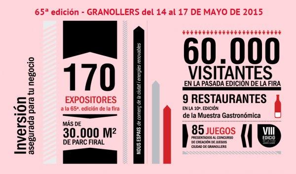 """Estaremos en  """"La Feria de la Ascensión"""" de Granollers"""