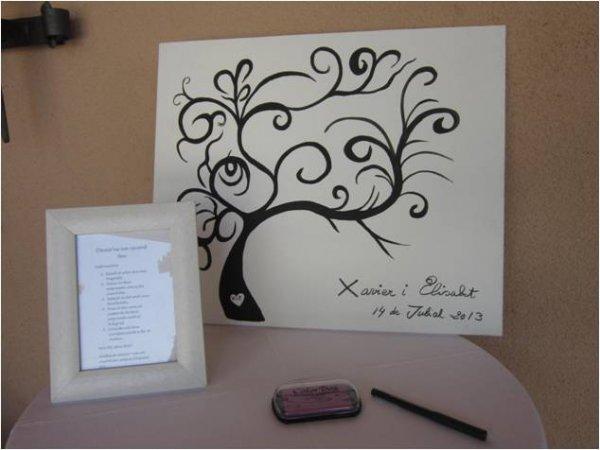 Crea un árbol de huellas de tus invitados el día de tu boda