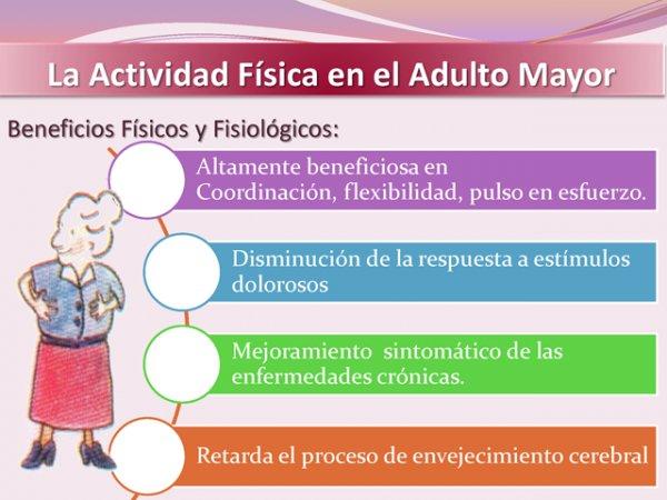 BENEFICIS DE LA PRÀCTICA DE L'ACTIVITAT FÍSICA A LA GENT GRAN
